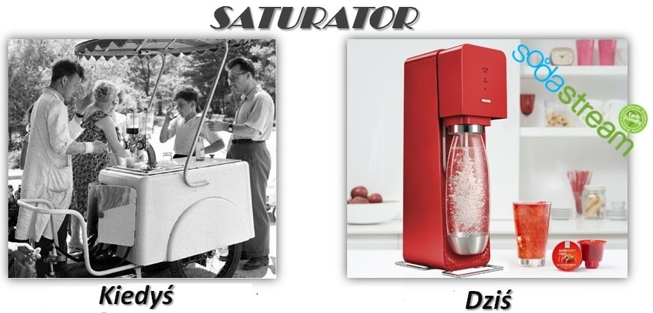 Filtr do wody Saturator Sodastream Water Star