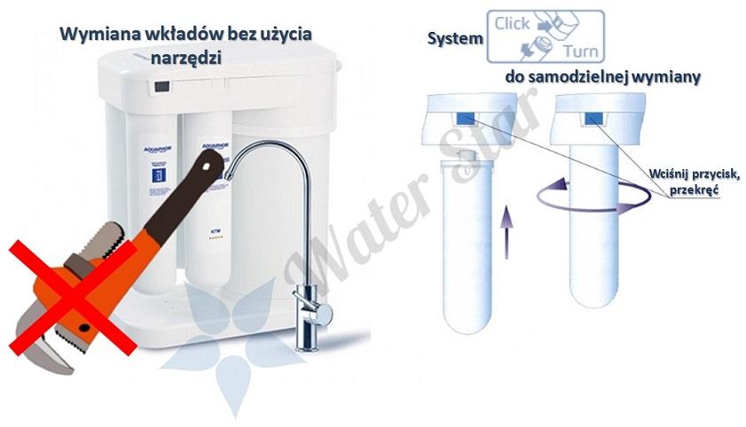 Morion wkłady serwis www.water-star.pl